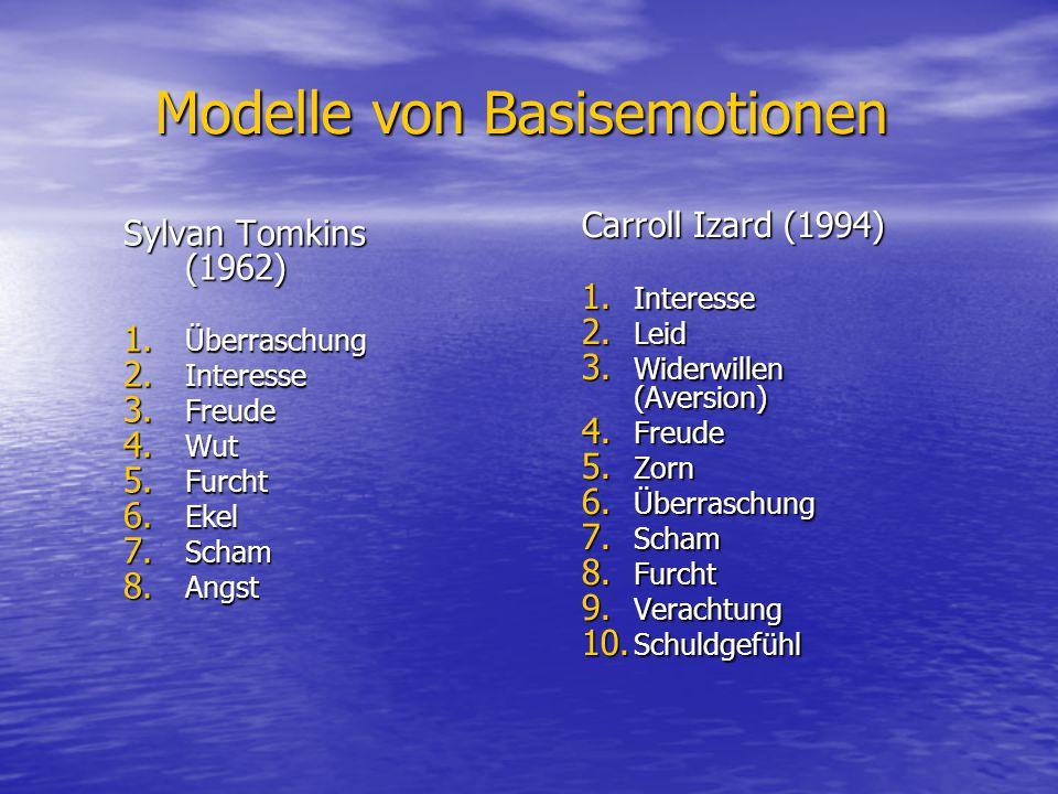 Modelle von Basisemotionen