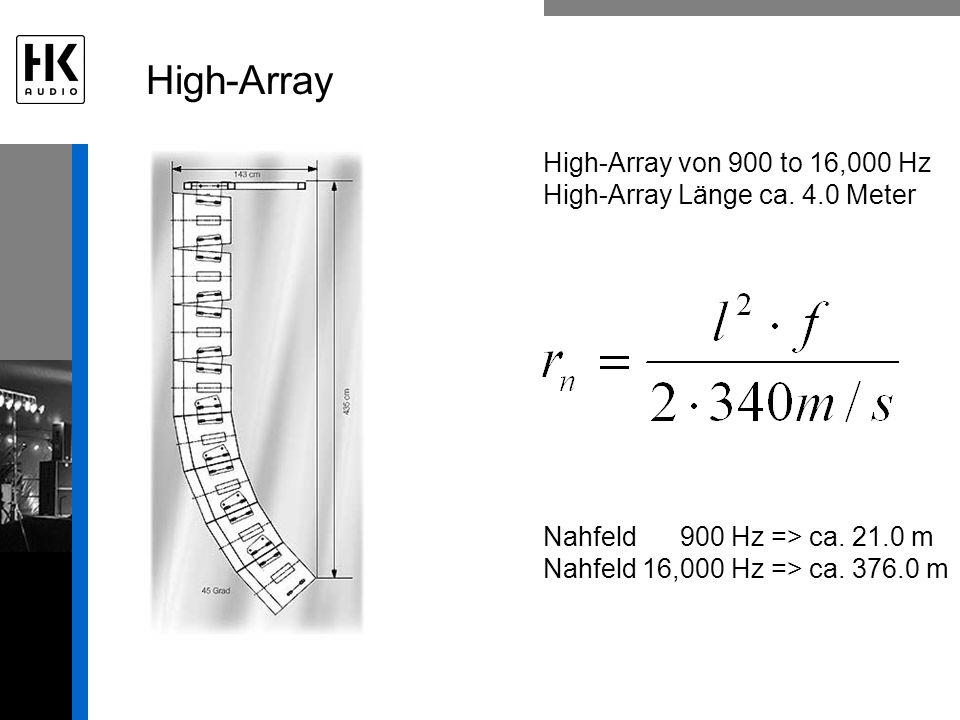 High-Array High-Array von 900 to 16,000 Hz