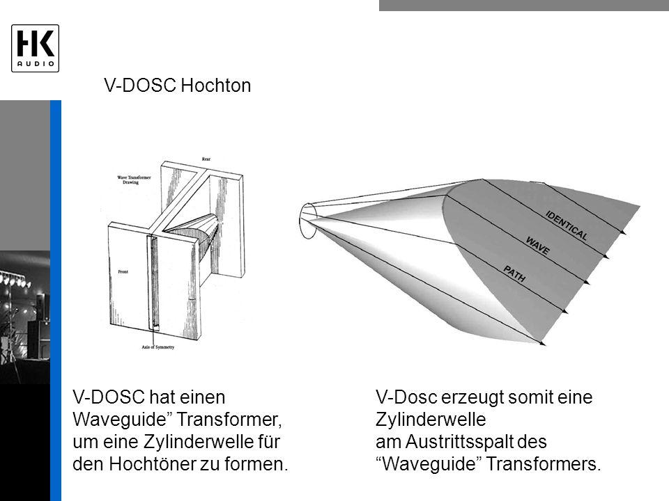 V-DOSC Hochton V-DOSC hat einen Waveguide Transformer, um eine Zylinderwelle für den Hochtöner zu formen.