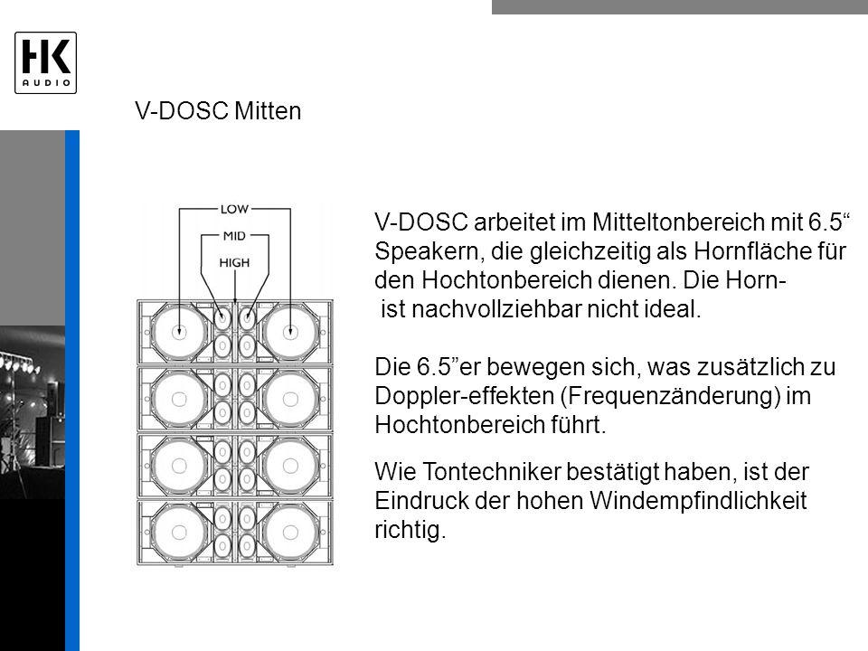V-DOSC Mitten V-DOSC arbeitet im Mitteltonbereich mit 6.5 Speakern, die gleichzeitig als Hornfläche für den Hochtonbereich dienen. Die Horn-