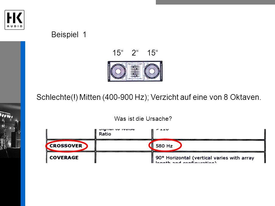 Schlechte(!) Mitten (400-900 Hz); Verzicht auf eine von 8 Oktaven.