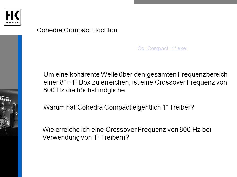 Cohedra Compact Hochton