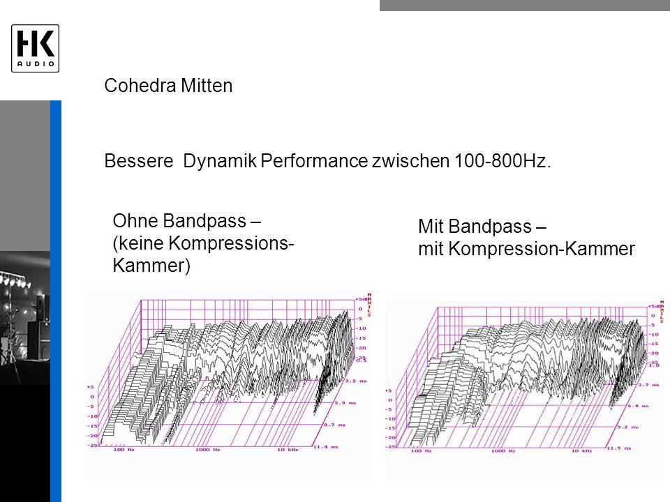 Cohedra Mitten Bessere Dynamik Performance zwischen 100-800Hz. Ohne Bandpass – (keine Kompressions-Kammer)