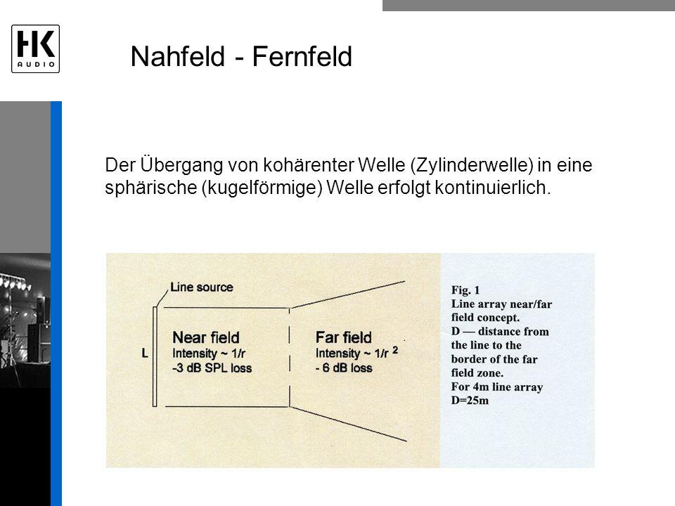 Nahfeld - Fernfeld Der Übergang von kohärenter Welle (Zylinderwelle) in eine sphärische (kugelförmige) Welle erfolgt kontinuierlich.