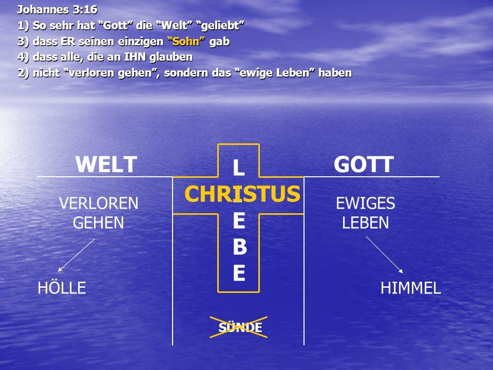 WELT GOTT LIEBE CHRISTUS VERLOREN GEHEN EWIGES LEBEN HÖLLE HIMMEL