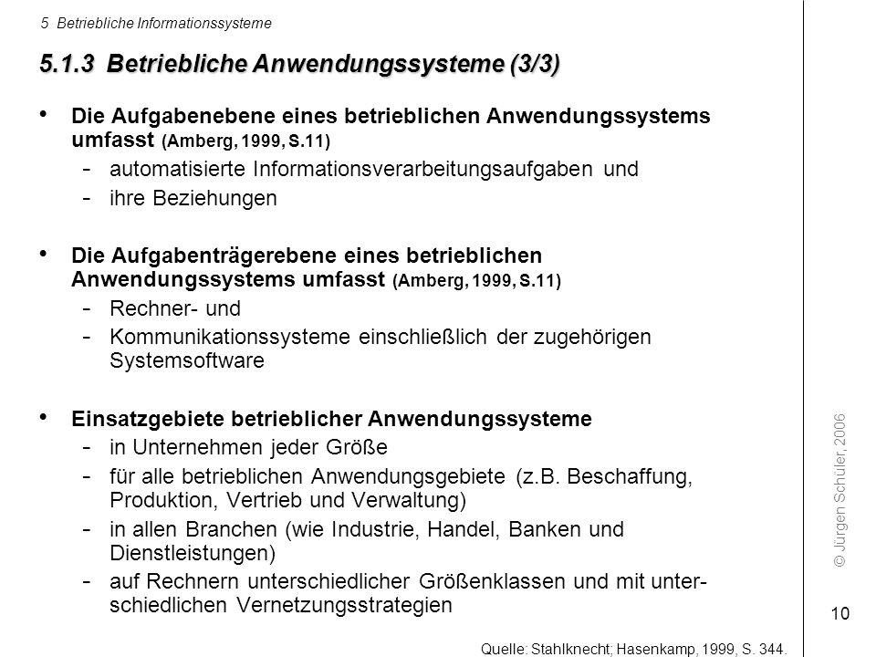 5.1.3 Betriebliche Anwendungssysteme (3/3)