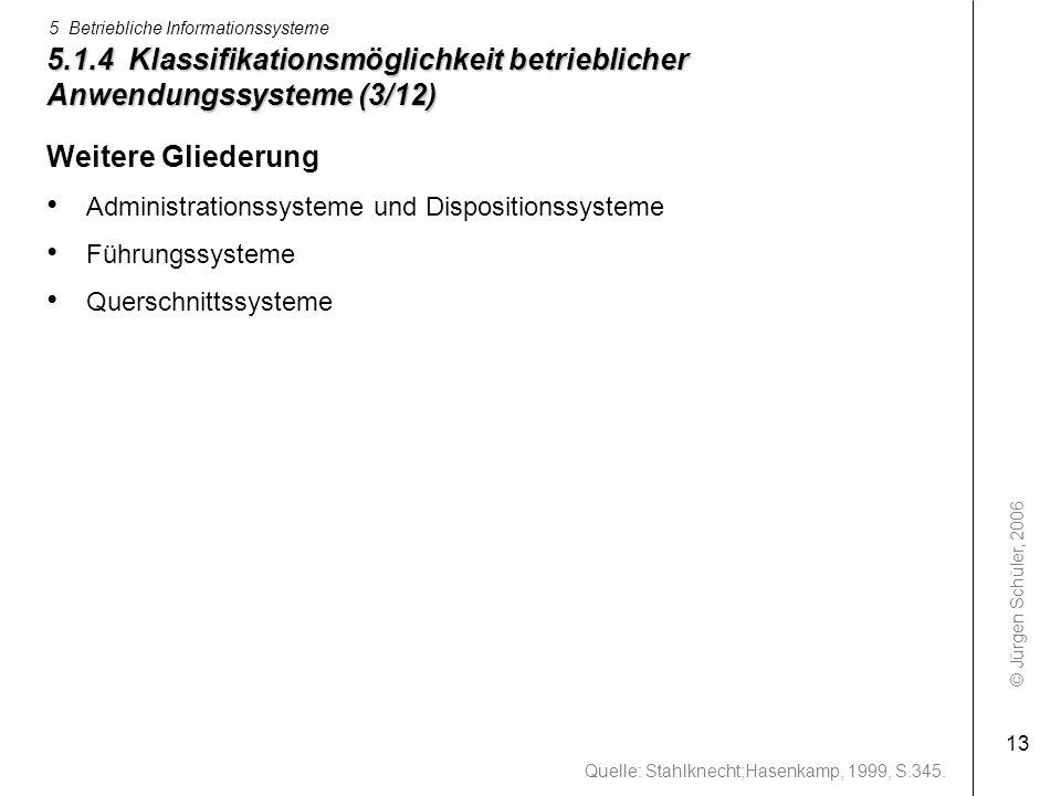 5.1.4 Klassifikationsmöglichkeit betrieblicher Anwendungssysteme (3/12)