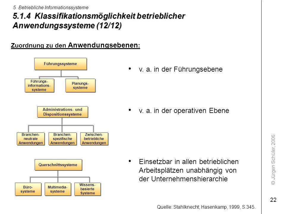 5.1.4 Klassifikationsmöglichkeit betrieblicher Anwendungssysteme (12/12)