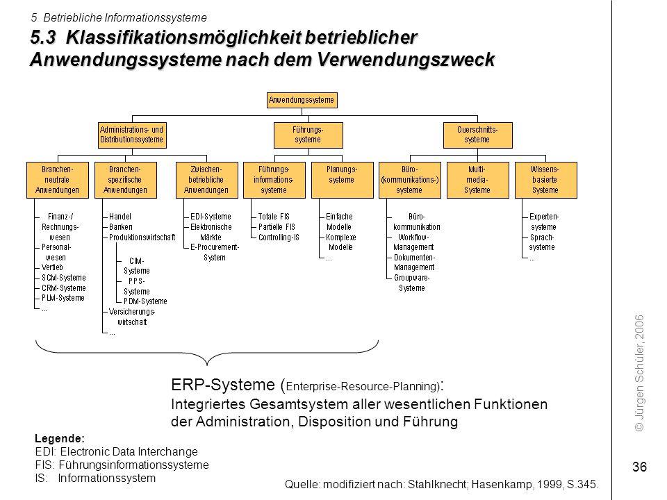 5.3 Klassifikationsmöglichkeit betrieblicher Anwendungssysteme nach dem Verwendungszweck