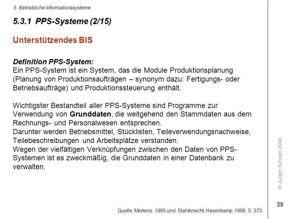 5.3.1 PPS-Systeme (2/15) Unterstützendes BIS Definition PPS-System: