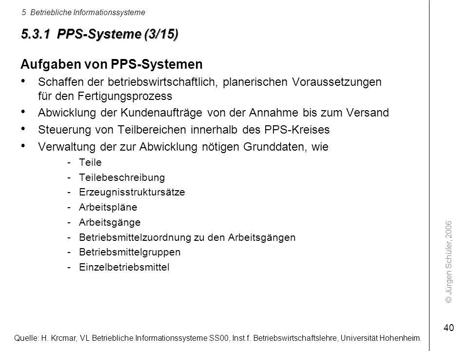 Aufgaben von PPS-Systemen