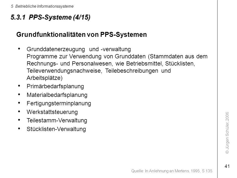 Grundfunktionalitäten von PPS-Systemen