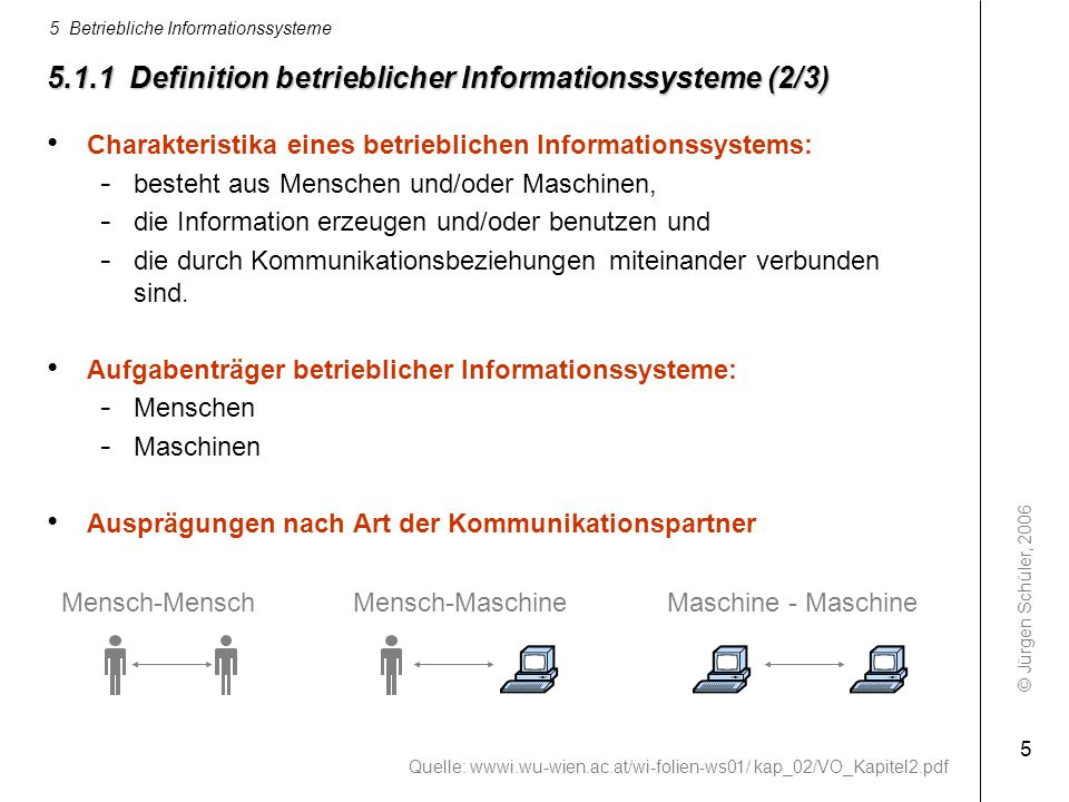 5.1.1 Definition betrieblicher Informationssysteme (2/3)