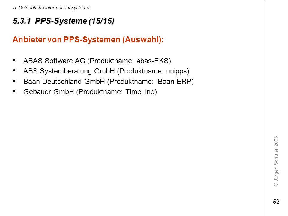 Anbieter von PPS-Systemen (Auswahl):