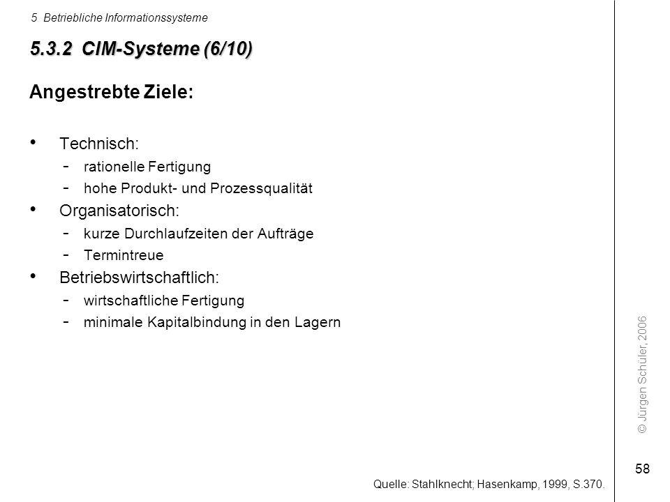 5.3.2 CIM-Systeme (6/10) Angestrebte Ziele: Technisch: