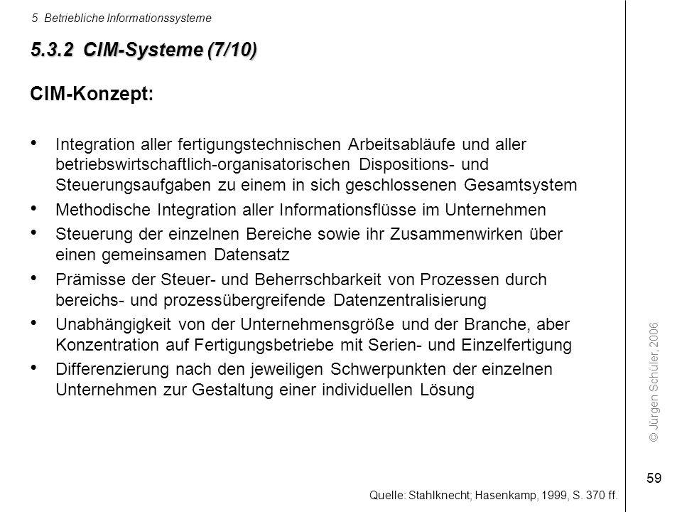 5.3.2 CIM-Systeme (7/10) CIM-Konzept:
