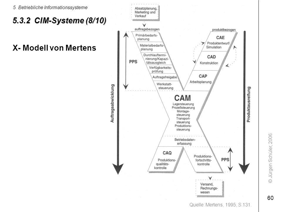 5.3.2 CIM-Systeme (8/10) X- Modell von Mertens