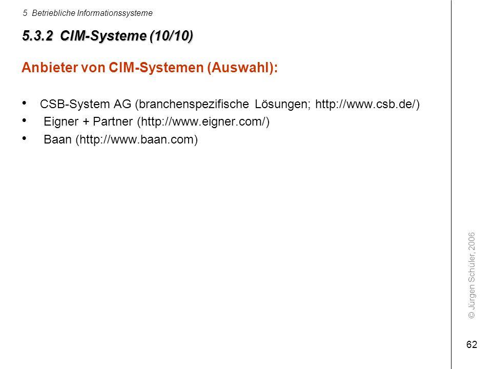 Anbieter von CIM-Systemen (Auswahl):
