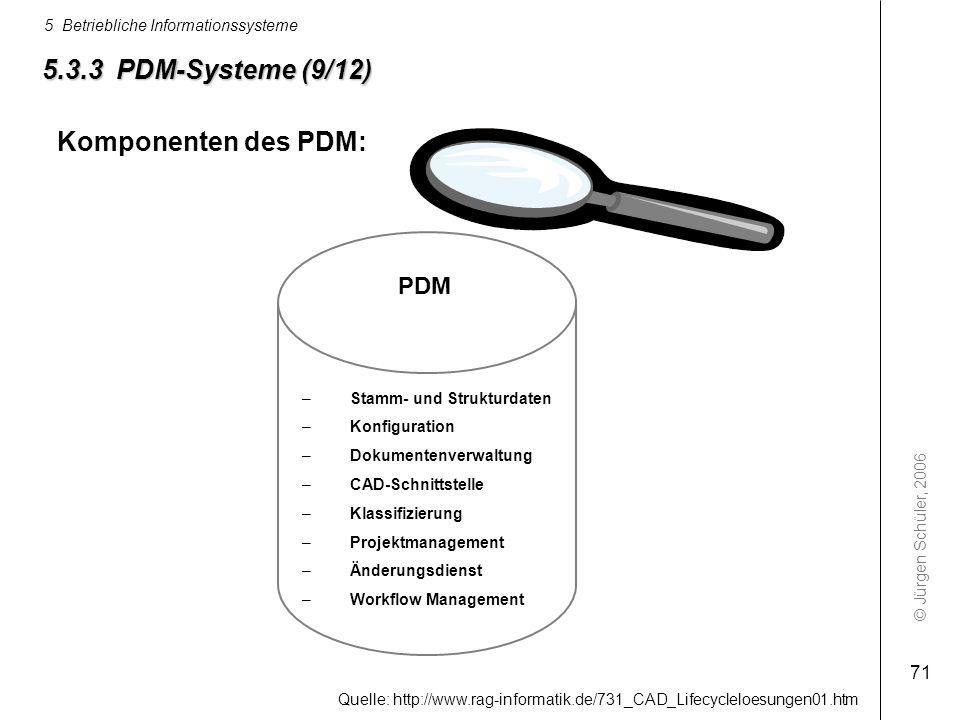 5.3.3 PDM-Systeme (9/12) Komponenten des PDM: PDM