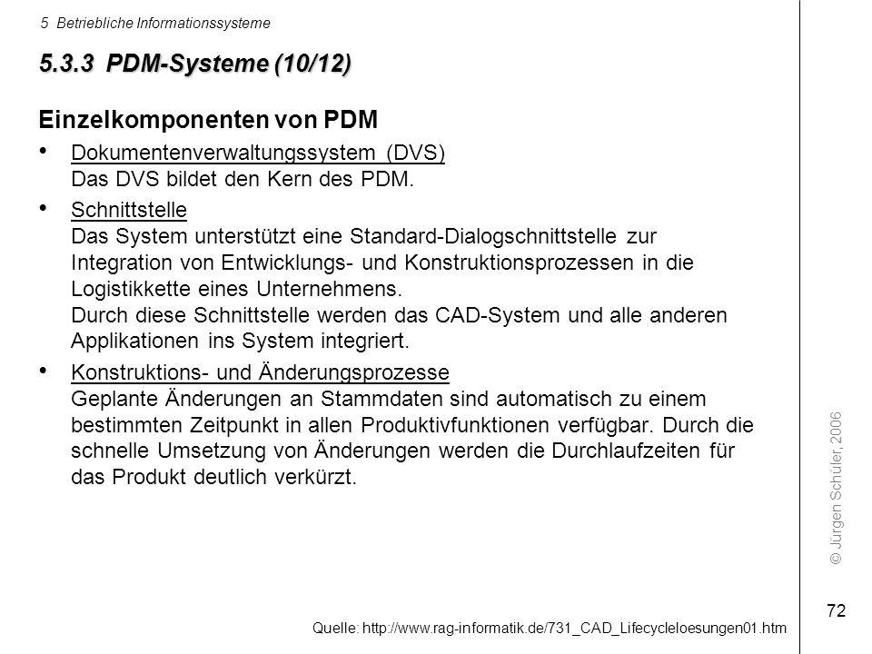 Einzelkomponenten von PDM