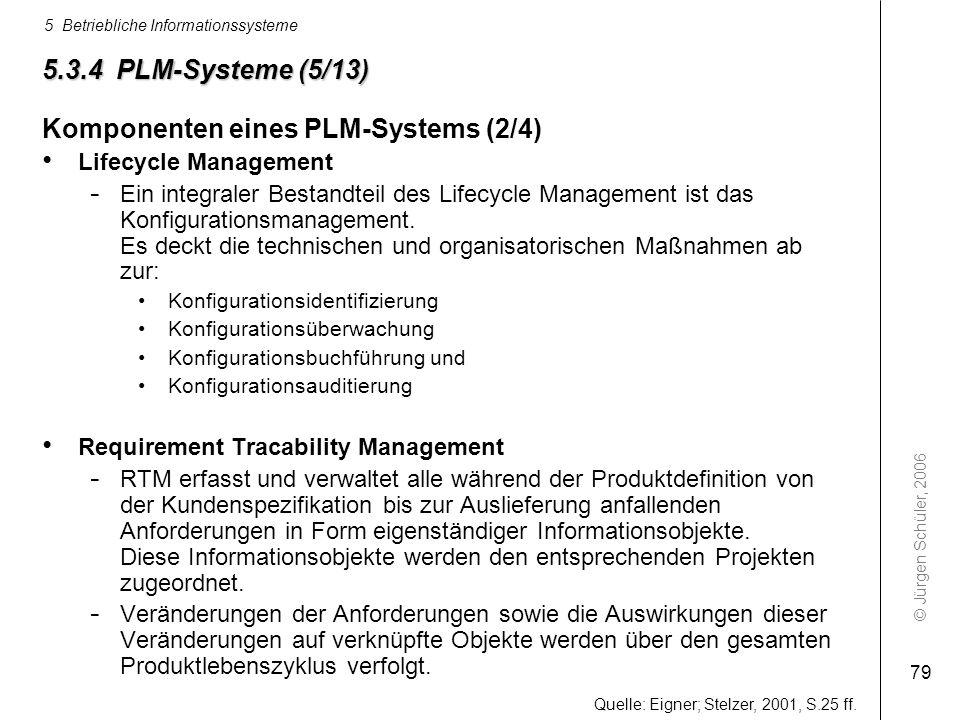 Komponenten eines PLM-Systems (2/4)
