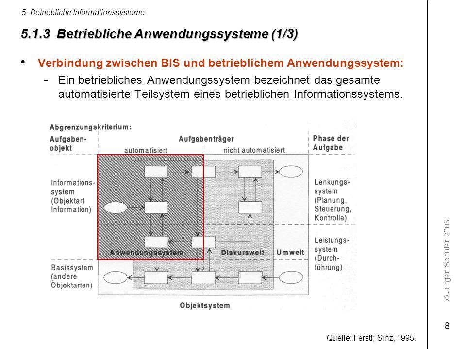 5.1.3 Betriebliche Anwendungssysteme (1/3)