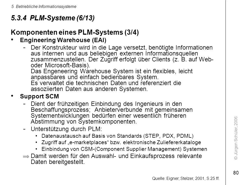 Komponenten eines PLM-Systems (3/4)