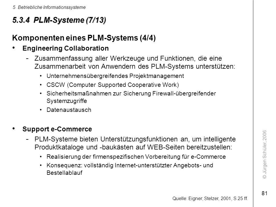 Komponenten eines PLM-Systems (4/4)