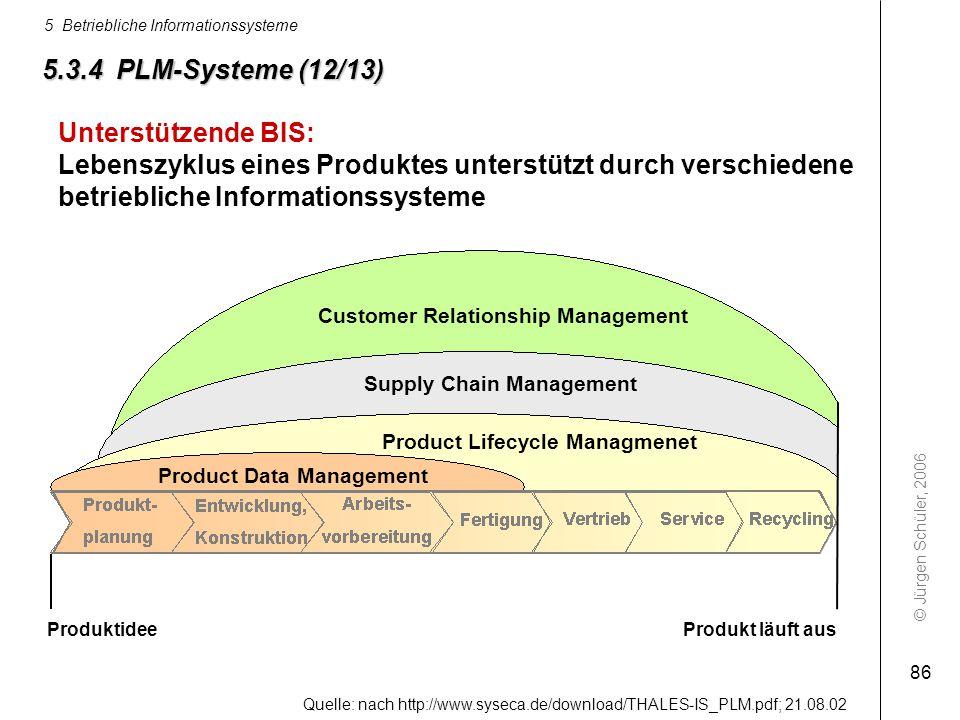 5.3.4 PLM-Systeme (12/13) Unterstützende BIS: