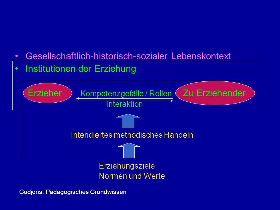 Gesellschaftlich-historisch-sozialer Lebenskontext