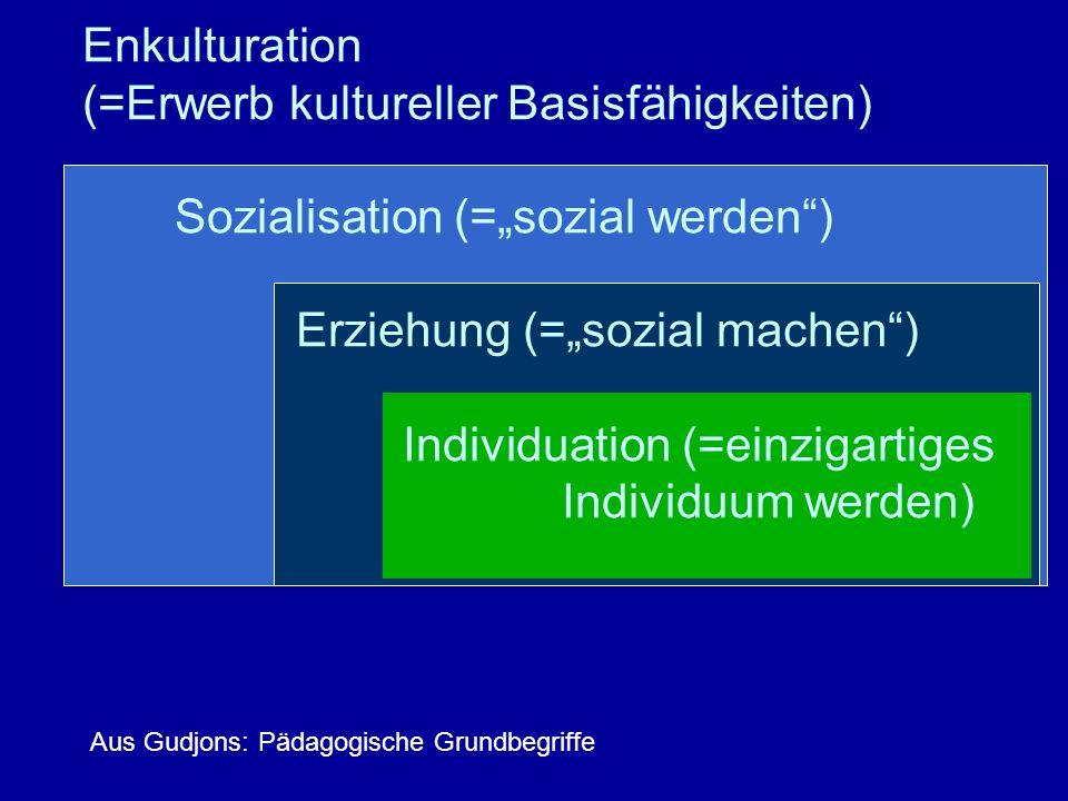 Enkulturation (=Erwerb kultureller Basisfähigkeiten)