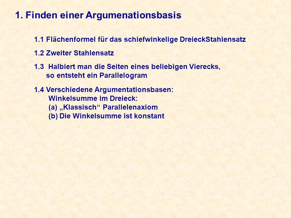 1. Finden einer Argumenationsbasis