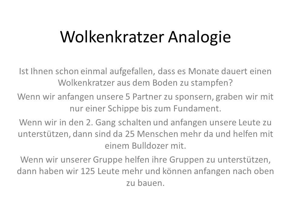 Wolkenkratzer Analogie