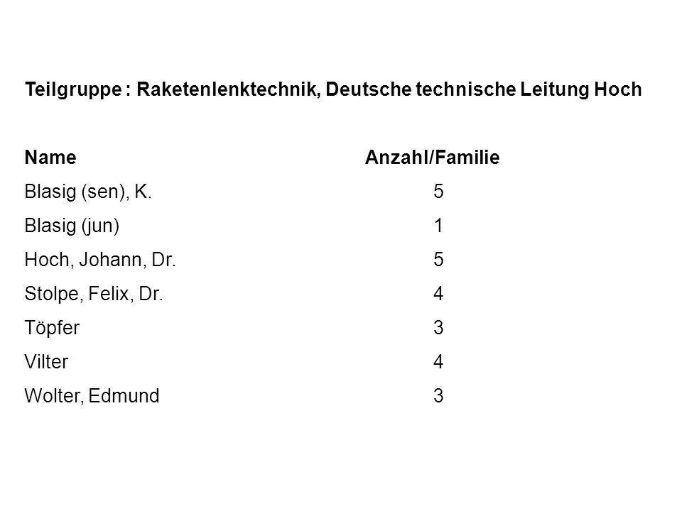 Teilgruppe : Raketenlenktechnik, Deutsche technische Leitung Hoch