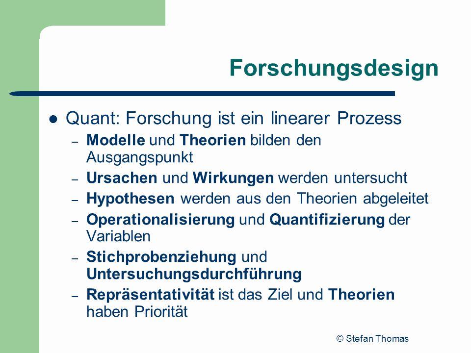 Forschungsdesign Quant: Forschung ist ein linearer Prozess