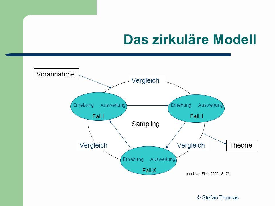 Das zirkuläre Modell Vorannahme Theorie Vergleich Sampling Fall I