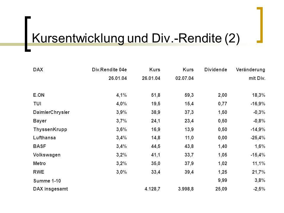 Kursentwicklung und Div.-Rendite (2)