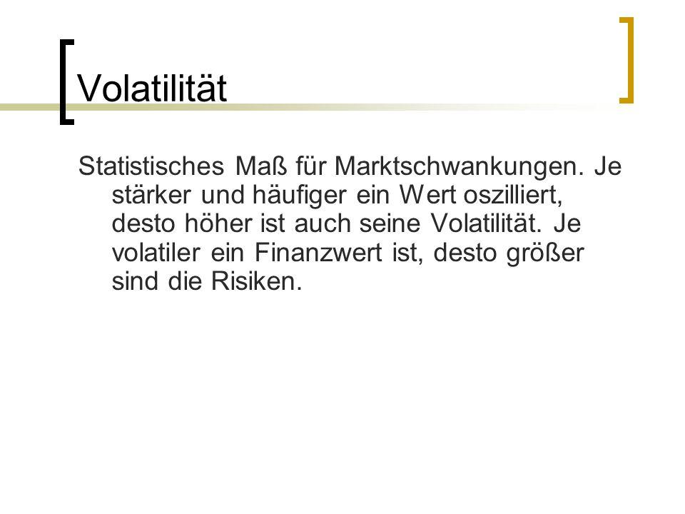 Volatilität