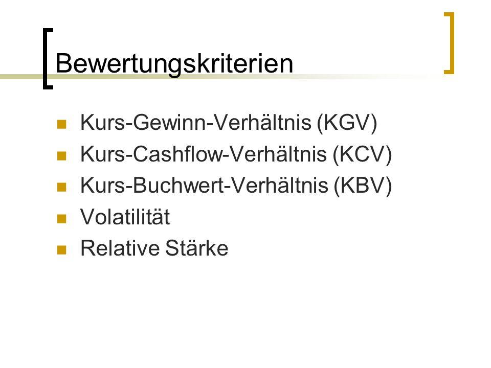 Bewertungskriterien Kurs-Gewinn-Verhältnis (KGV)