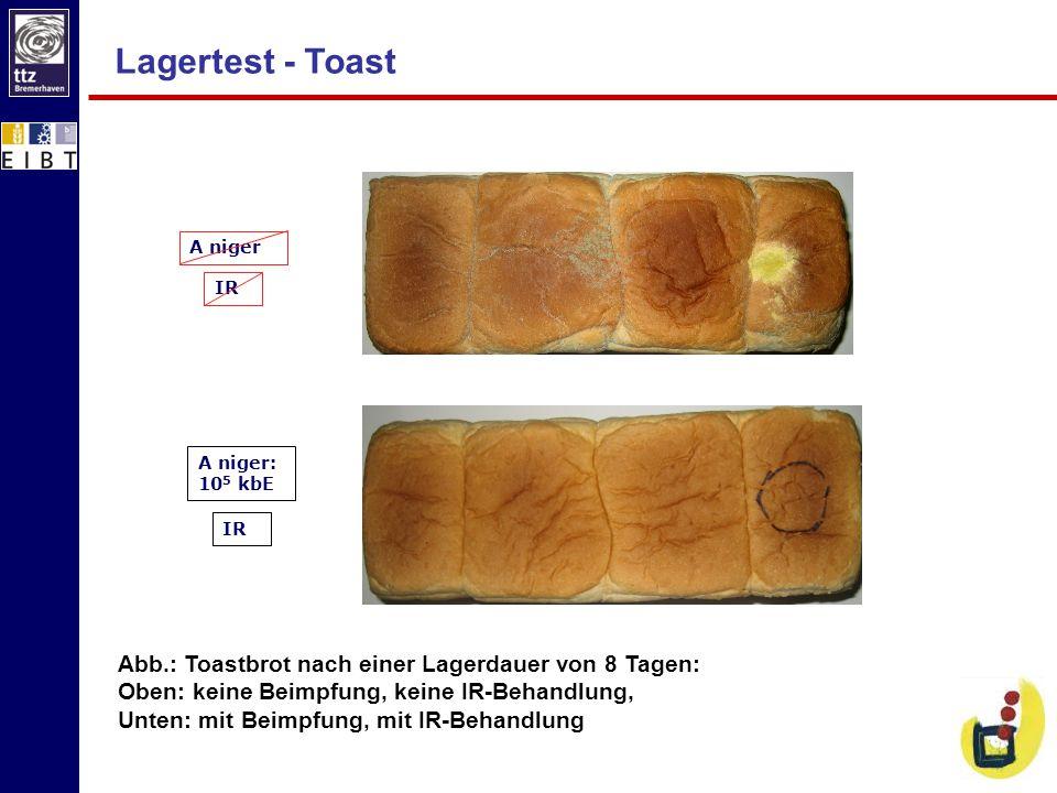 Lagertest - Toast IR. A niger. IR. A niger: 105 kbE.