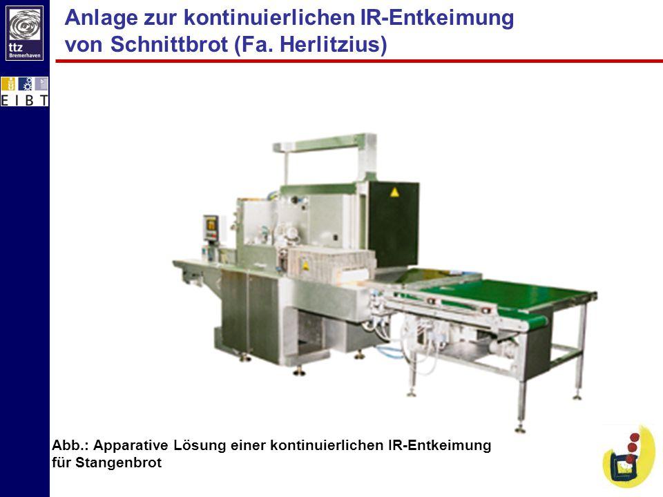 Anlage zur kontinuierlichen IR-Entkeimung von Schnittbrot (Fa