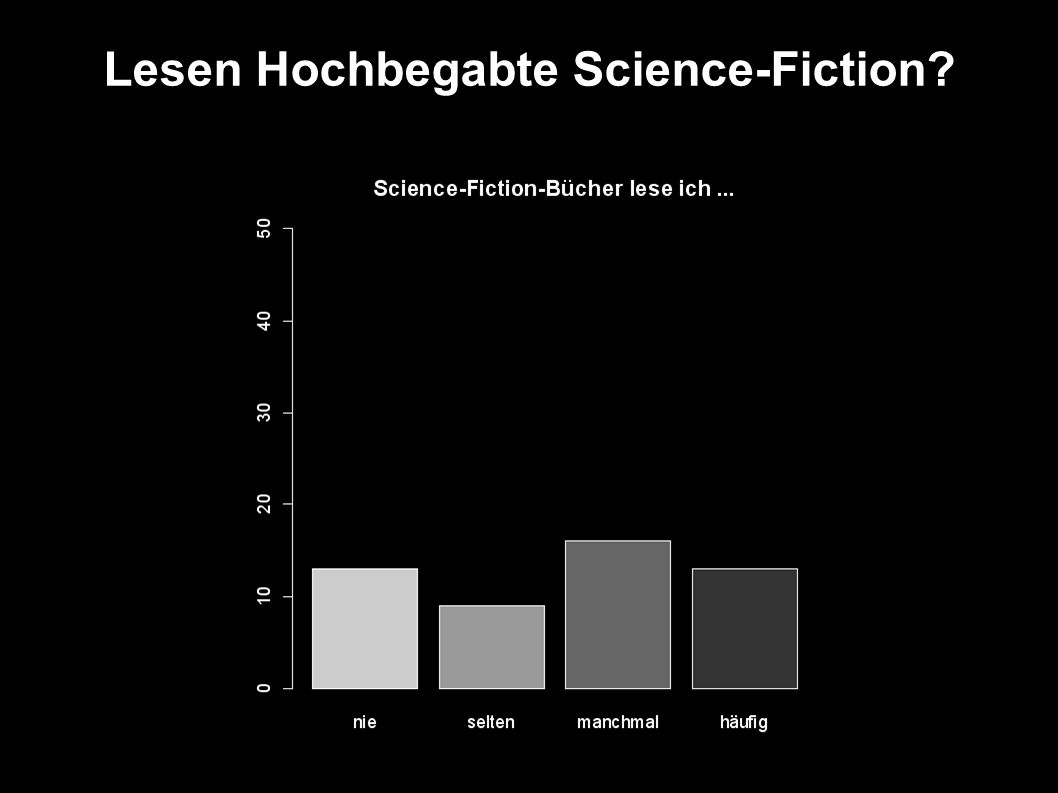 Lesen Hochbegabte Science-Fiction