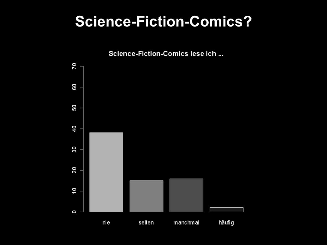Science-Fiction-Comics
