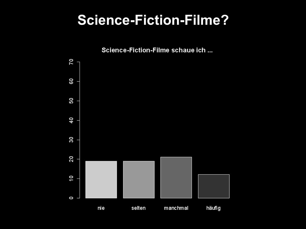 Science-Fiction-Filme