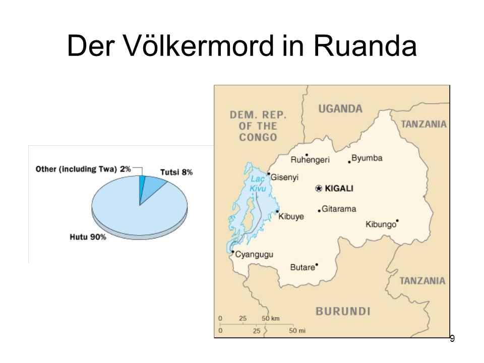 Der Völkermord in Ruanda