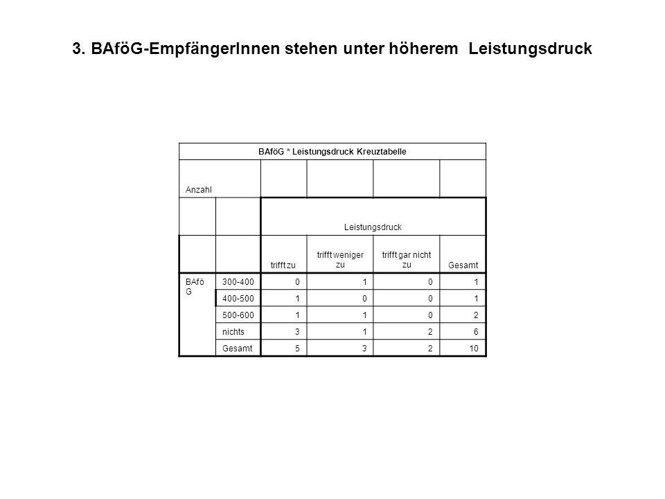 BAföG * Leistungsdruck Kreuztabelle