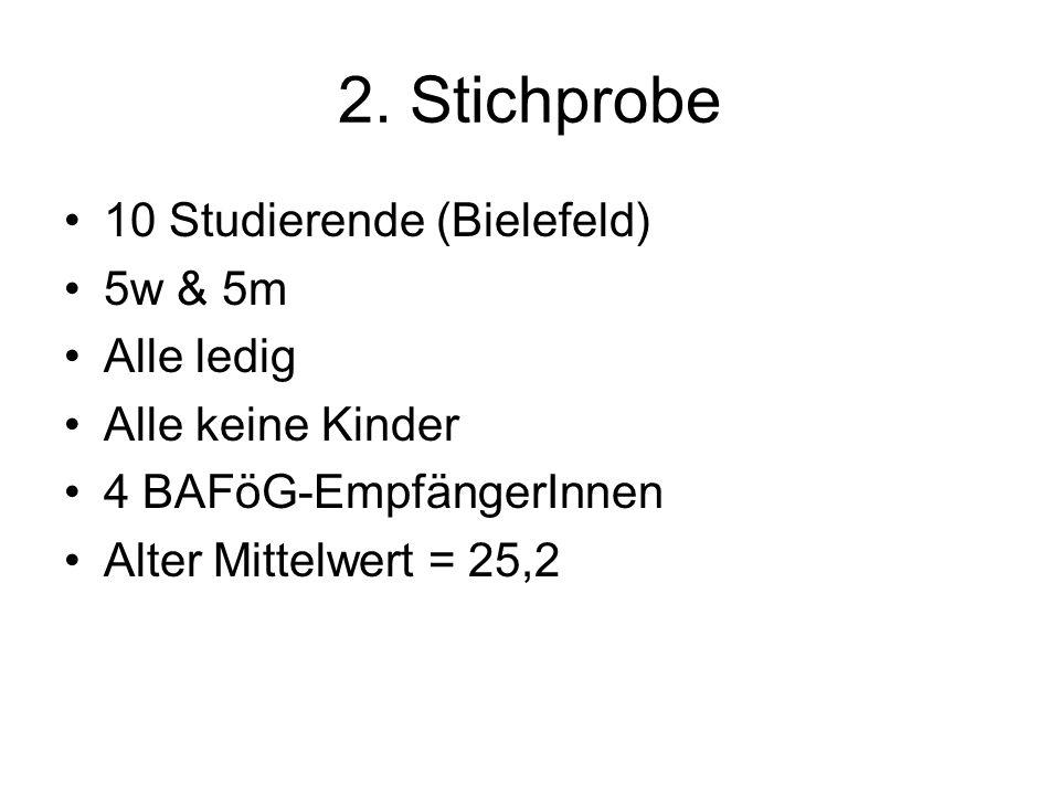 2. Stichprobe 10 Studierende (Bielefeld) 5w & 5m Alle ledig