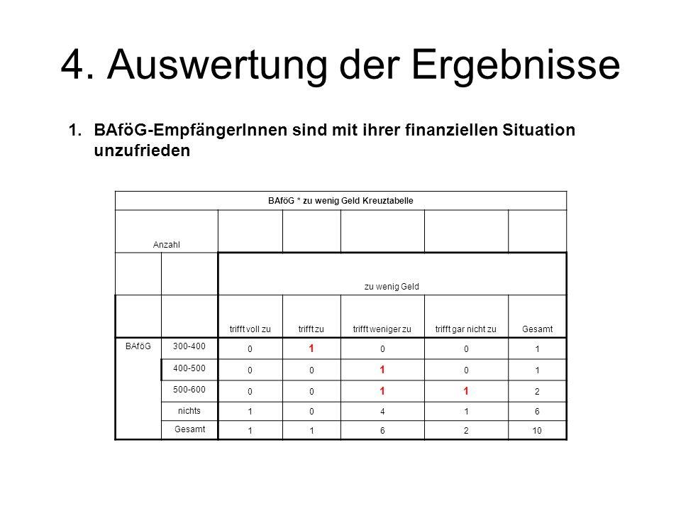 4. Auswertung der Ergebnisse