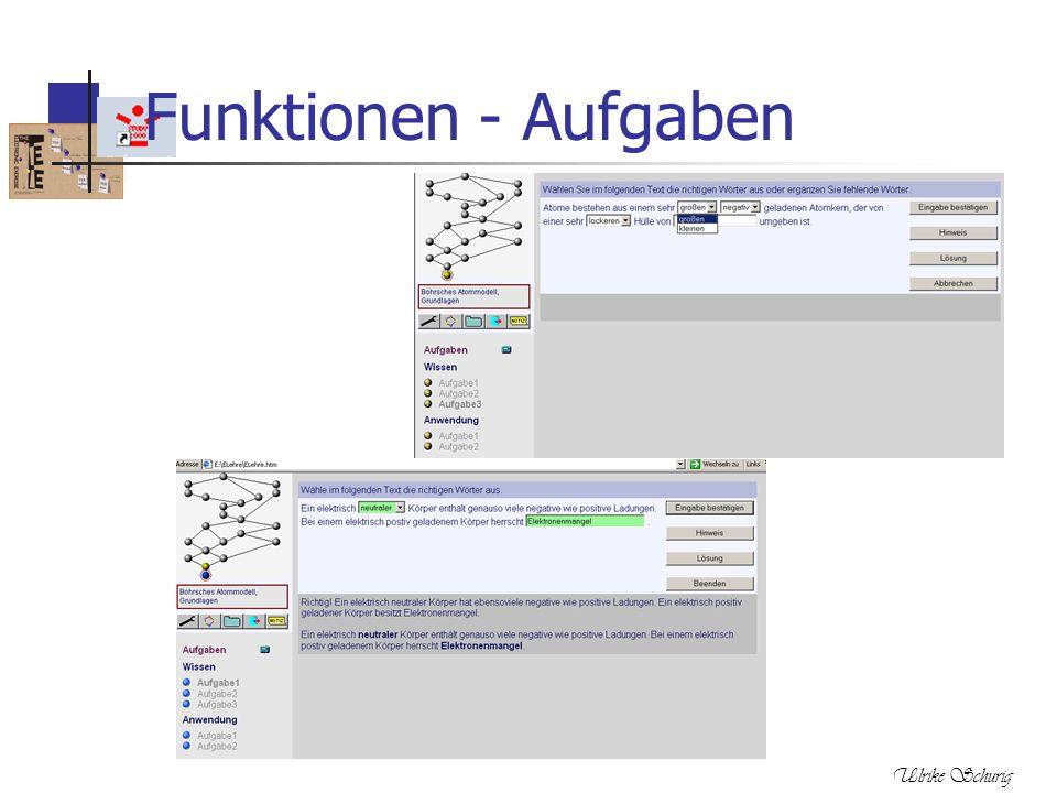 Funktionen - Aufgaben Ulrike Schurig