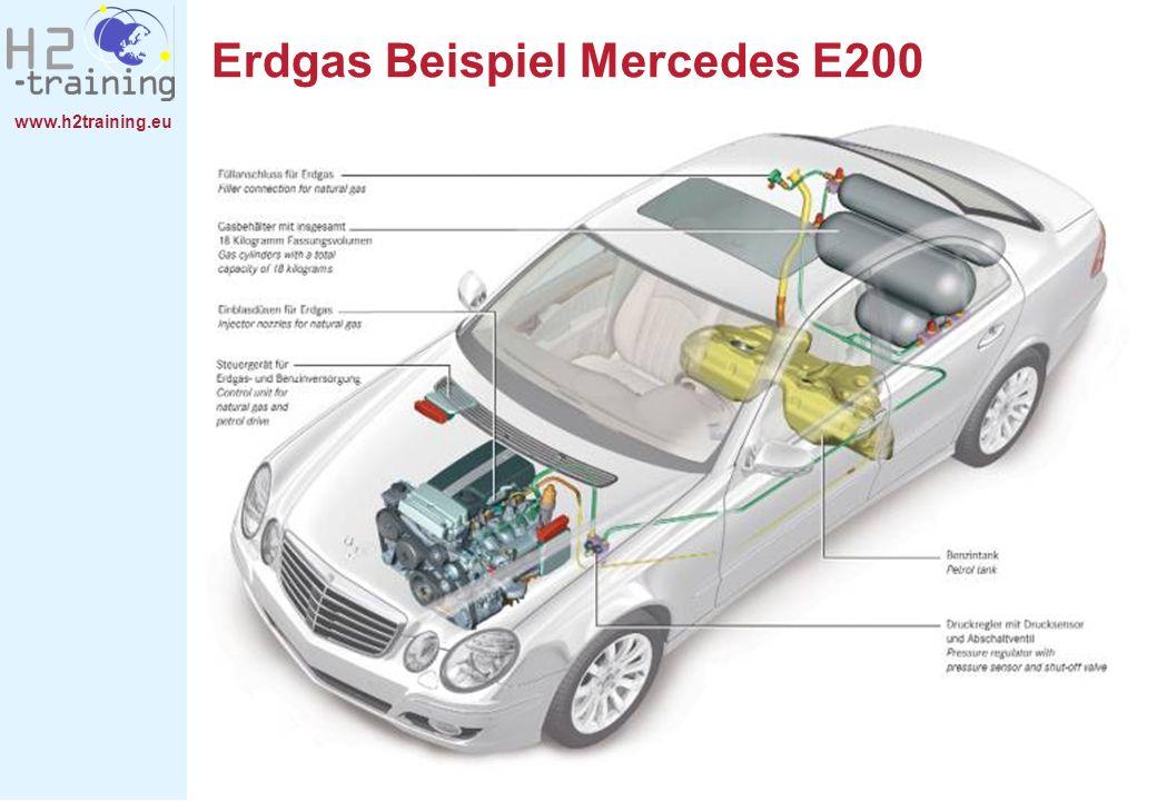 Erdgas Beispiel Mercedes E200